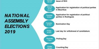 la-commission-electorale-devoile-le-calendrier-en-vue-des-elections-generales