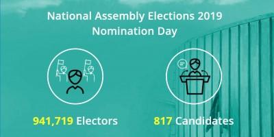 elections-generales-decouvrez-la-liste-de-tous-les-candidats-enregistres