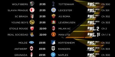 Europa League : suivez les 16e de finale en LIVE sur my.t