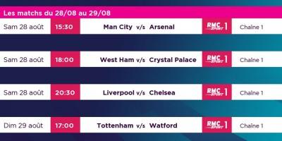 Man City v/s Arsenal et Liverpool v/s Chelsea, deux superbes affiches à suivre en LIVE sur my.t ce week-end