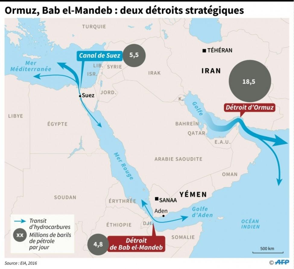 Carte du Moyen-Orient montrant les détroits d\'Ormuz et de Bab el-Mandeb