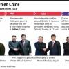 Kim Jong Un en Chine