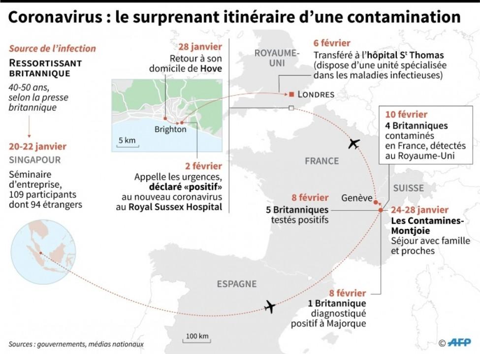 Coronavirus : le surprenant itinéraire d\'une contamination