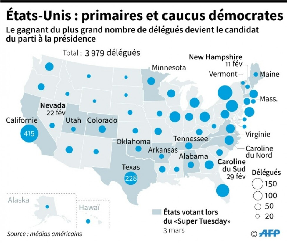 Etats-Unis : primaires et caucus démocrates